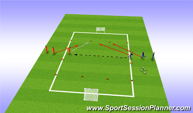Football/Soccer Session Plan Drill (Colour): 2v2 Duels