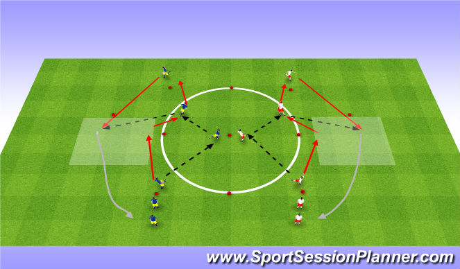 Football/Soccer Session Plan Drill (Colour): Movement of forwards 2