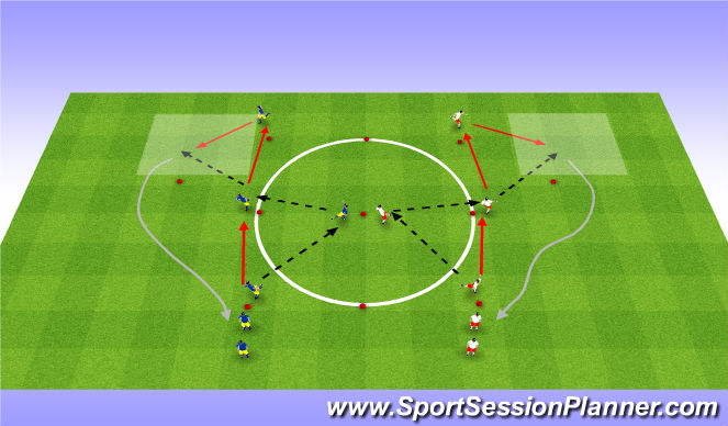 Football/Soccer Session Plan Drill (Colour): Movement of forwards