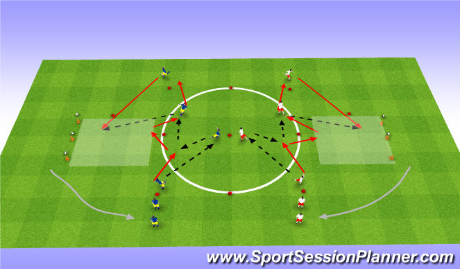 Football/Soccer Session Plan Drill (Colour): Movement of forwards 3
