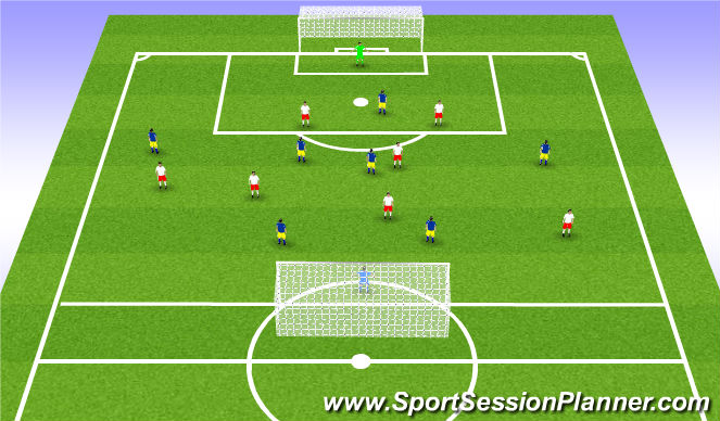 Football/Soccer Session Plan Drill (Colour): SSG - Forward runs