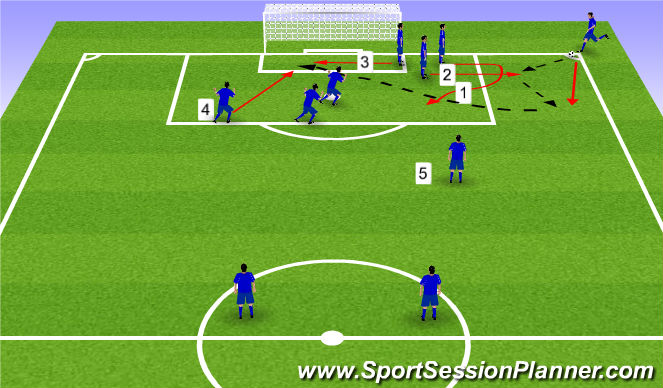 Football/Soccer Session Plan Drill (Colour): ΣΤΗΜΜΕΝΕΣ ΦΑΣΕΙΣ - ΚΟΜΠΙΝΑ ΚΟΡΝΕΡ