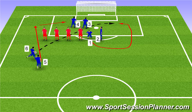 Football/Soccer Session Plan Drill (Colour): ΣΤΗΜΕΝΕΣ ΦΑΣΕΙΣ - ΦΑΟΥΛ