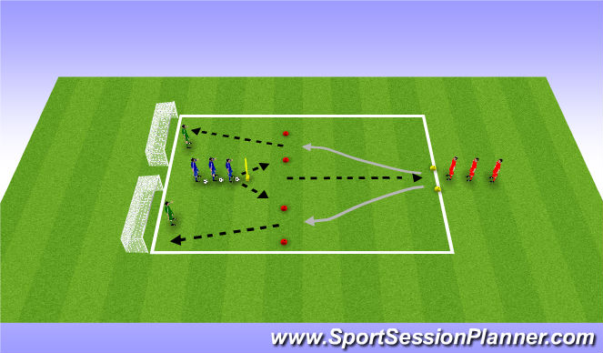 Football/Soccer Session Plan Drill (Colour): 1v1 - Body Movement