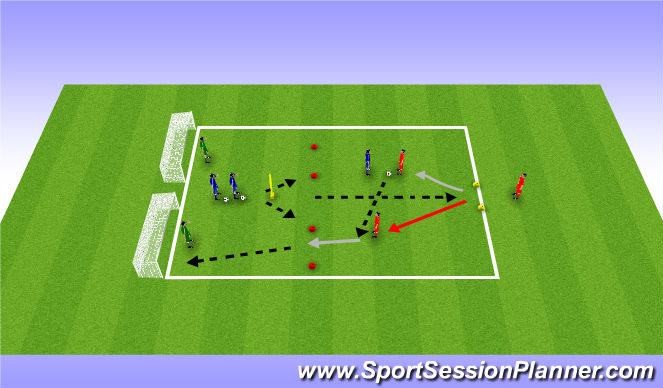 Football/Soccer Session Plan Drill (Colour): 2v1 - Quick Play