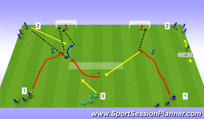 Football/Soccer Session Plan Drill (Colour): SHOOTING 4