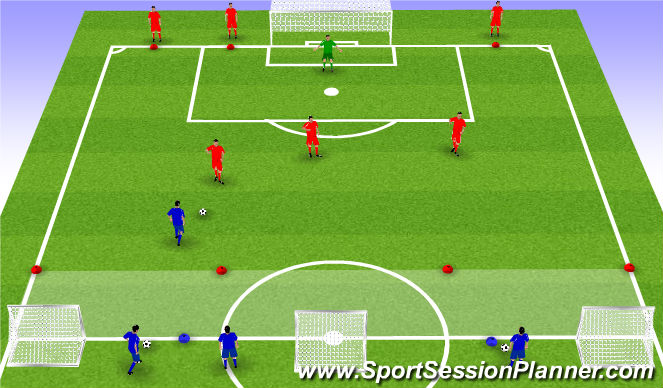 Football/Soccer Session Plan Drill (Colour): Tactical 1v3 - 3v3