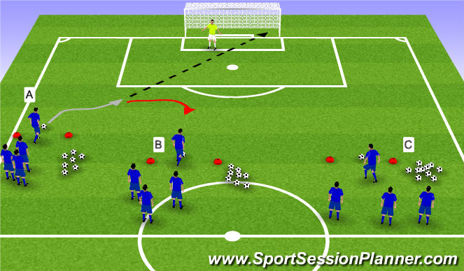 Football/Soccer Session Plan Drill (Colour): Drive inside
