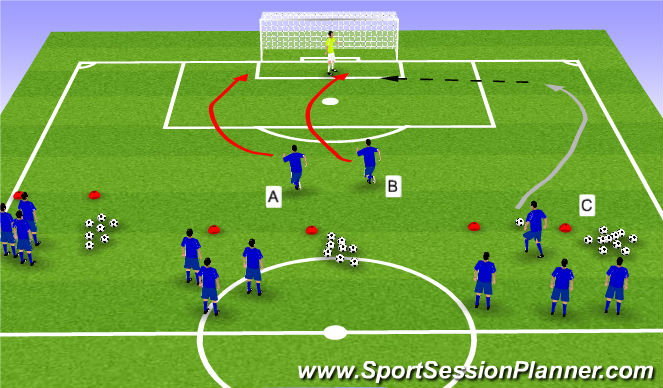 Football/Soccer Session Plan Drill (Colour): Crossing variation