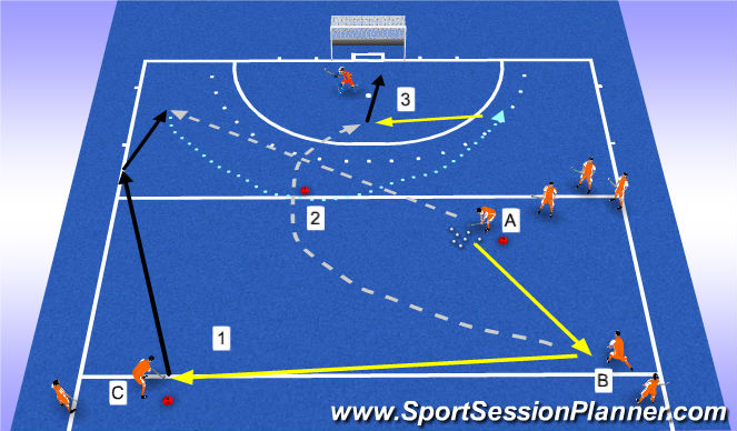 Hockey Session Plan Drill (Colour): standaard uitverdedigen