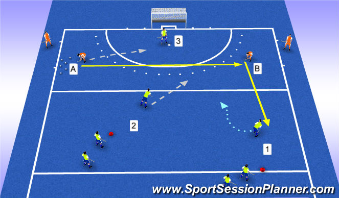 Hockey Session Plan Drill (Colour): pocket press uitspelen