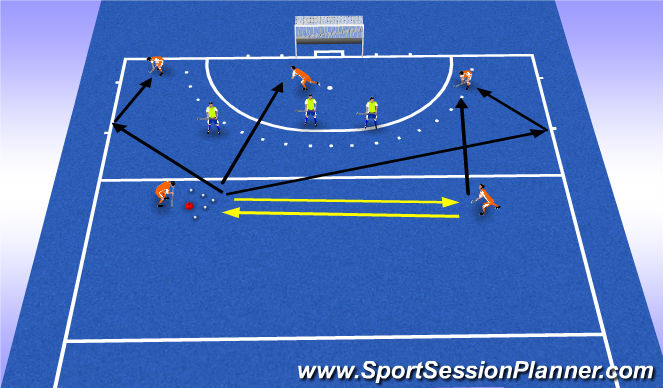 Hockey Session Plan Drill (Colour): vrijeslagen rond cirkel