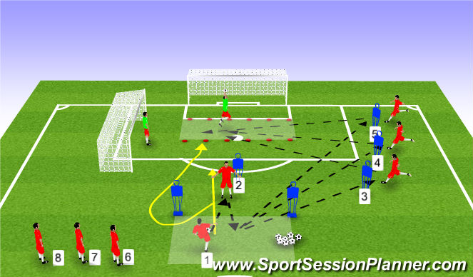 Football/Soccer Session Plan Drill (Colour): Attacking 2; Crossing, Movement & Finishing Drill.