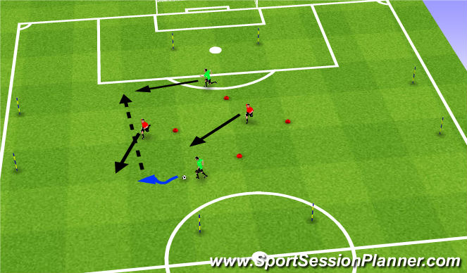 Football/Soccer Session Plan Drill (Colour): Individual Activity