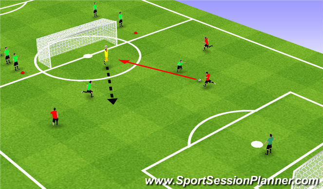 Football/Soccer Session Plan Drill (Colour): Small Group Activity #2