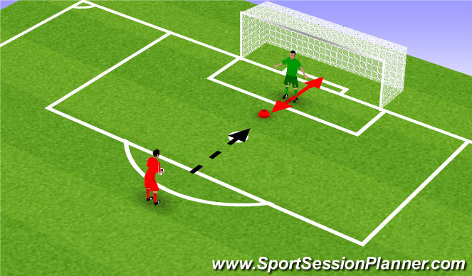 Football/Soccer Session Plan Drill (Colour): Touch the cone move backwards