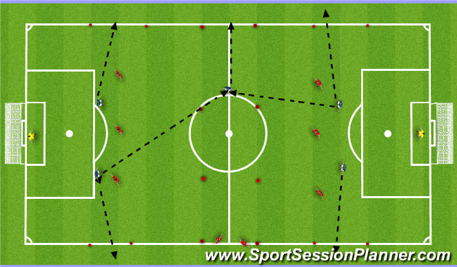 Football/Soccer Session Plan Drill (Colour): Counter attacking and pressing