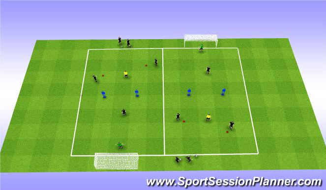 Football/Soccer Session Plan Drill (Colour): Progression