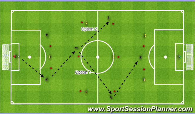 Football/Soccer Session Plan Drill (Colour): Pattern of Play