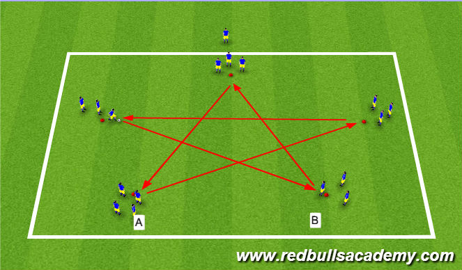 Football/Soccer Session Plan Drill (Colour): Dribbling Phase