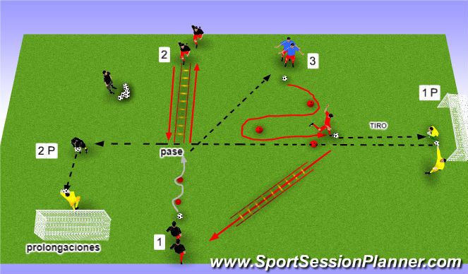 Football/Soccer Session Plan Drill (Colour): calentamiento 2