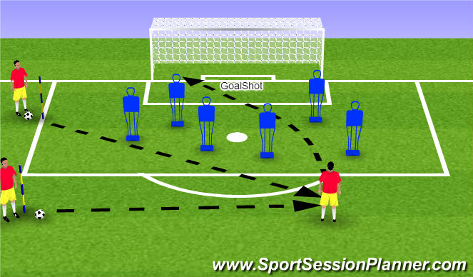 Football/Soccer Session Plan Drill (Colour): Shooting Against Dummies