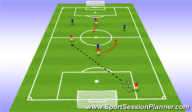 Football/Soccer Session Plan Drill (Colour): Shutting Down The Counter Attack