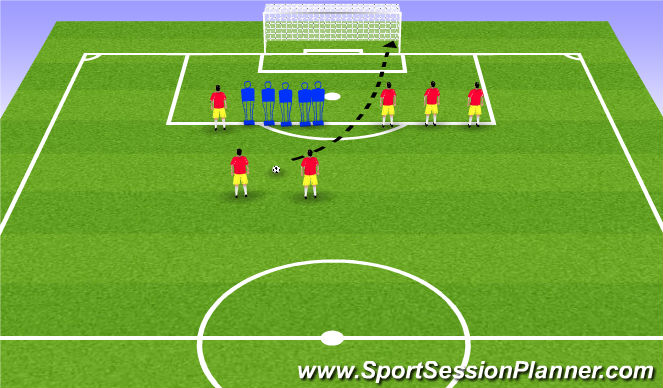 Football/Soccer Session Plan Drill (Colour): Free Kick Practice