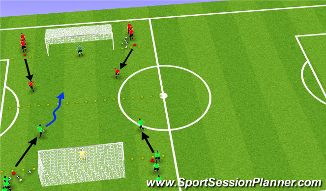 Football/Soccer Session Plan Drill (Colour): Small Group