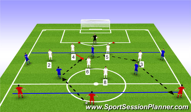 Football/Soccer Session Plan Drill (Colour): Stage 2 - 5v6