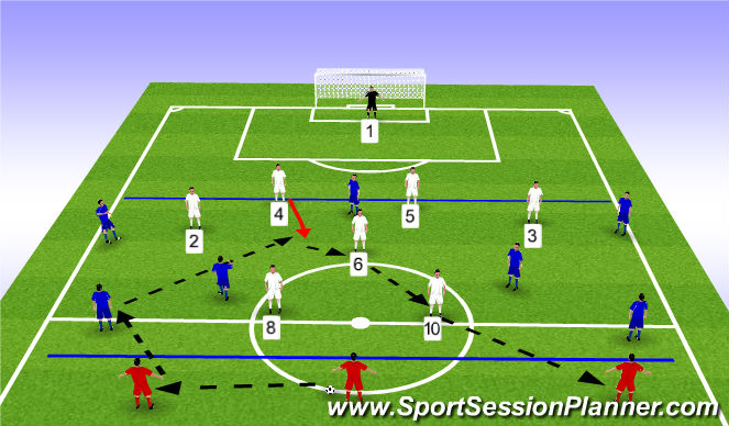 Football/Soccer Session Plan Drill (Colour): Stage 3 - 7v8