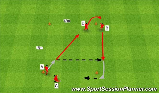 Football/Soccer Session Plan Drill (Colour): 3. Przyjęcie piłki w ruchu.