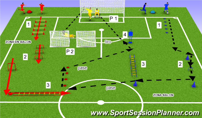 Football/Soccer Session Plan Drill (Colour): calentamiento 3