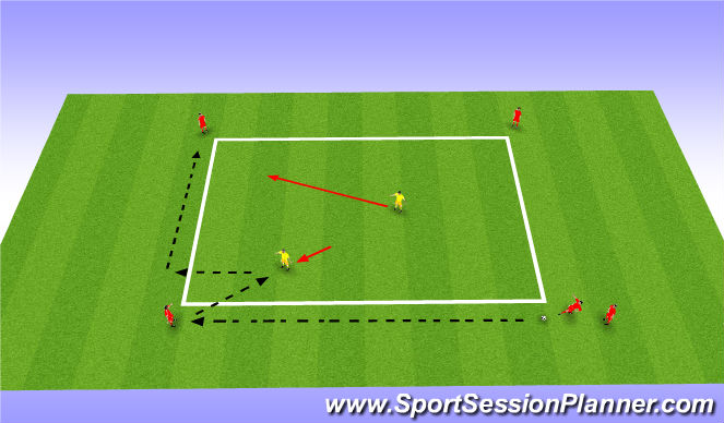 Football/Soccer Session Plan Drill (Colour): Passing Pattern (2 CM's)
