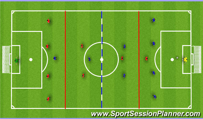 Football/Soccer Session Plan Drill (Colour): Counter attack, 8v8 (plus GK)