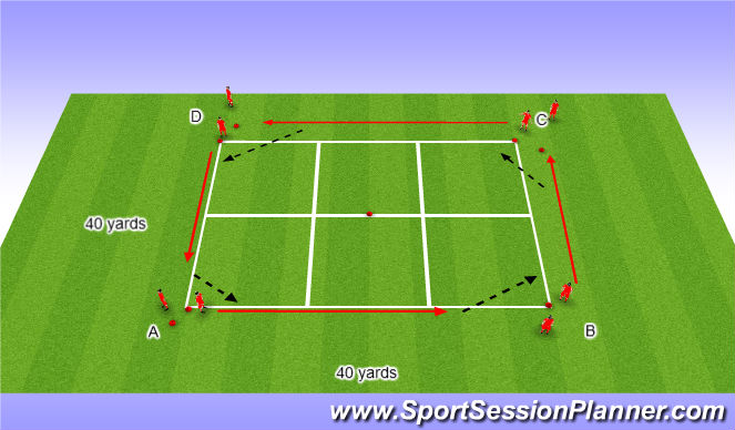 Football/Soccer Session Plan Drill (Colour): Running In Space (Warm Up)