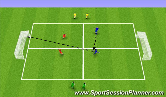 Football/Soccer Session Plan Drill (Colour): Miðja