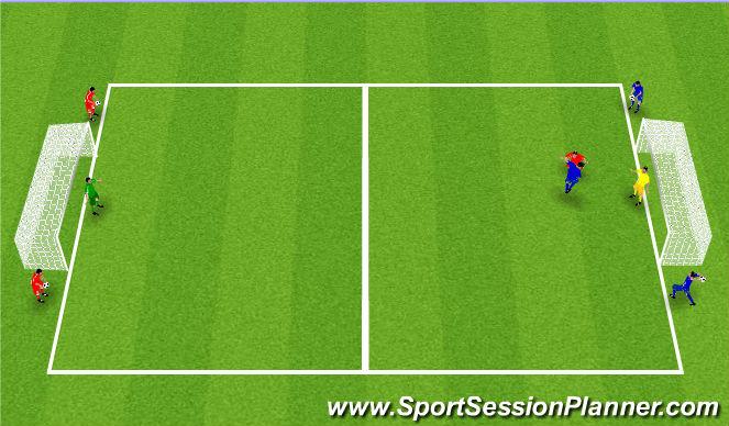 Football/Soccer Session Plan Drill (Colour): Skallakeppni
