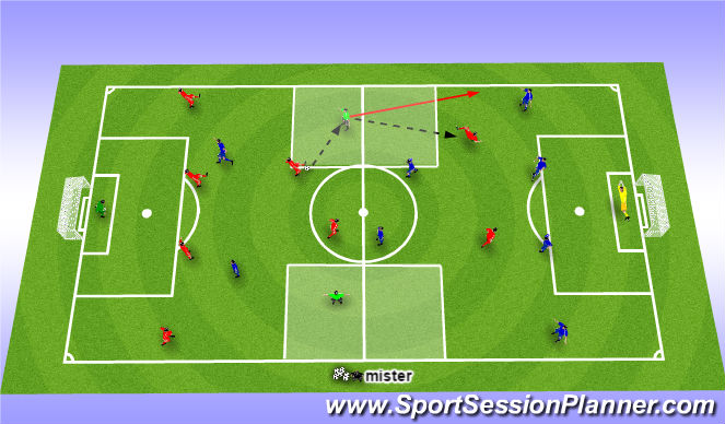 Football/Soccer Session Plan Drill (Colour): Posesion con pivotes interiores.