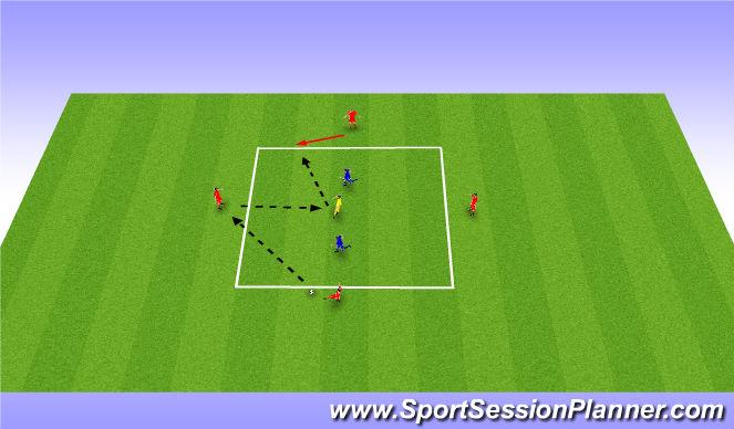 Football/Soccer Session Plan Drill (Colour): Rondo Variation