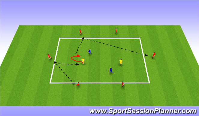 Football/Soccer Session Plan Drill (Colour): Possession Rondo