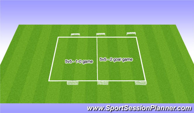 Football/Soccer Session Plan Drill (Colour): Small - Sided games