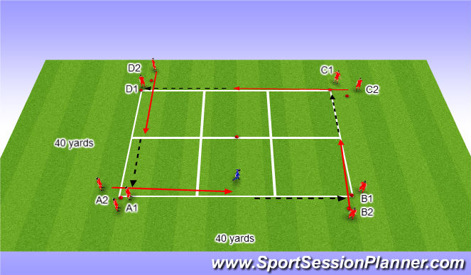 Football/Soccer Session Plan Drill (Colour): Steal & Counter