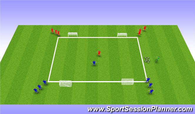 Football/Soccer Session Plan Drill (Colour): Small sided 1v1,2v2