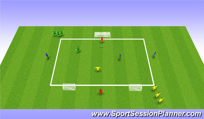 Football/Soccer Session Plan Drill (Colour): Expanded Small sided 1v1+Neutrals