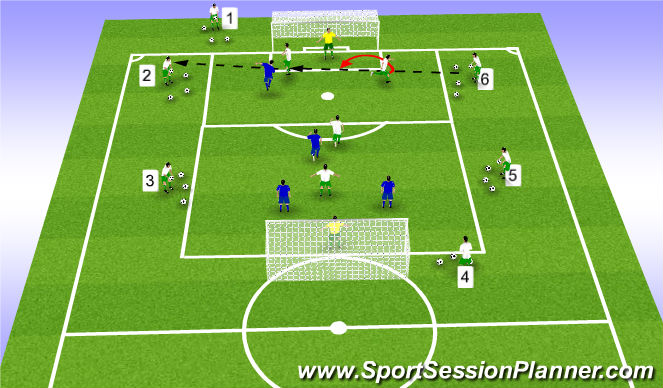 Football/Soccer Session Plan Drill (Colour): far post flick it where its going