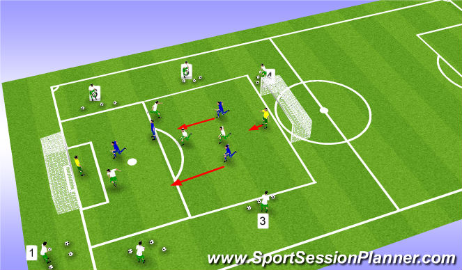 Football/Soccer Session Plan Drill (Colour): mixture of all service types