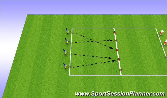 Football/Soccer Session Plan Drill (Colour): Angry Birds - Main Theme