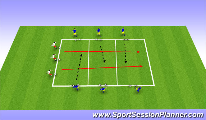 Football/Soccer Session Plan Drill (Colour): Crossfire