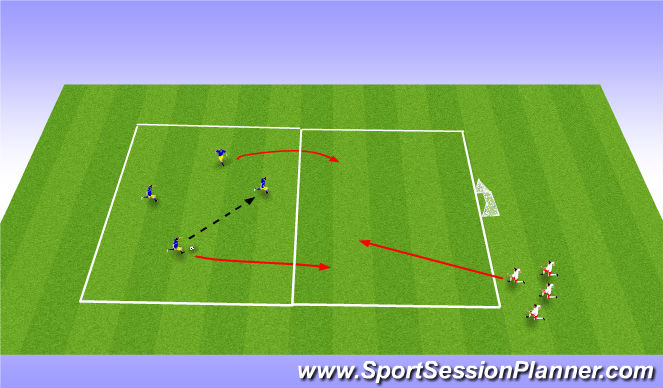 Football/Soccer Session Plan Drill (Colour): 4v1 --> 4v4
